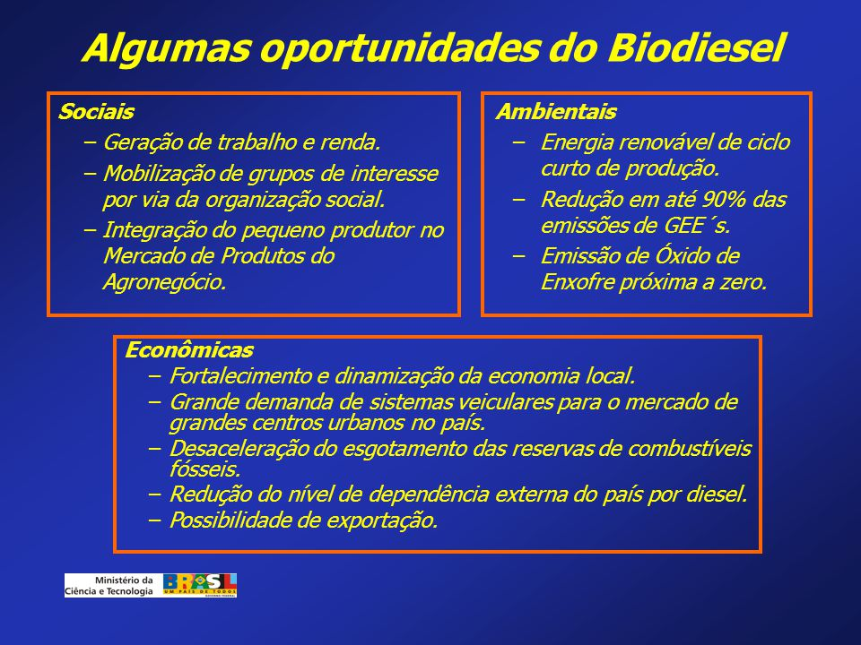 Algumas oportunidades do Biodiesel