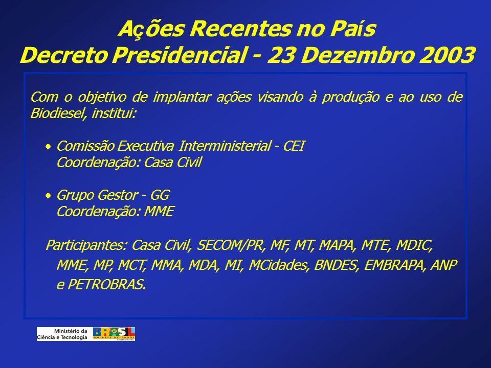 Ações Recentes no País Decreto Presidencial - 23 Dezembro 2003