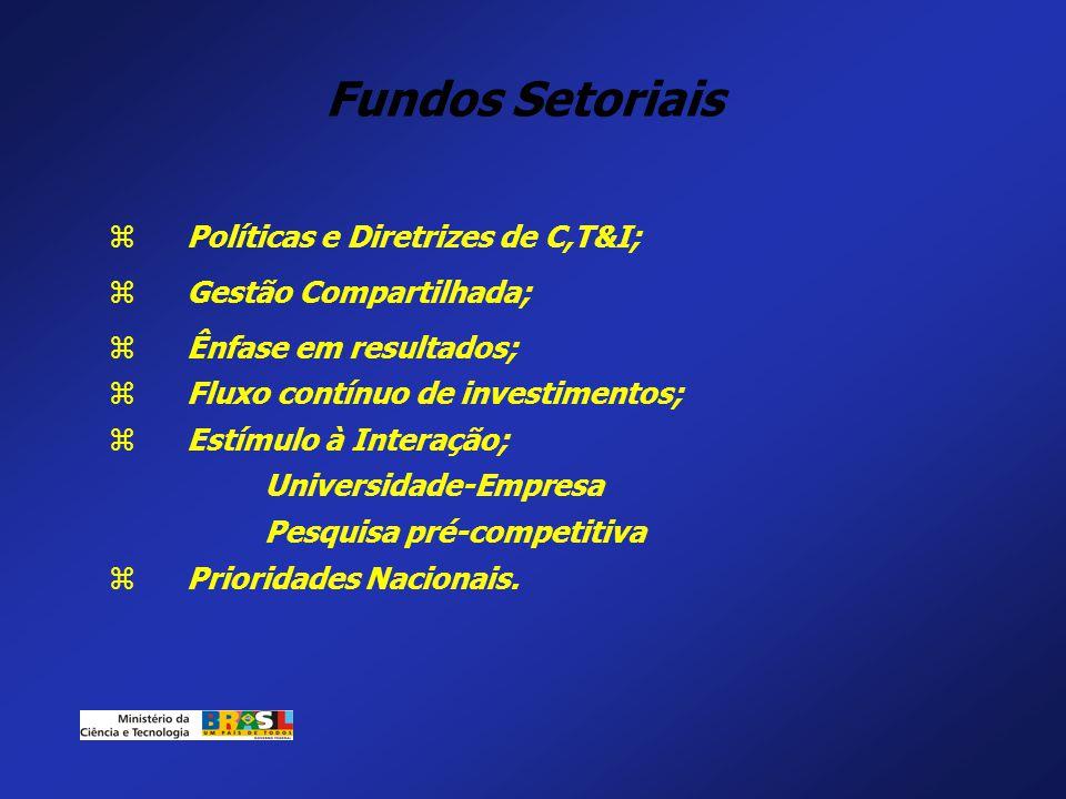 Fundos Setoriais Políticas e Diretrizes de C,T&I;