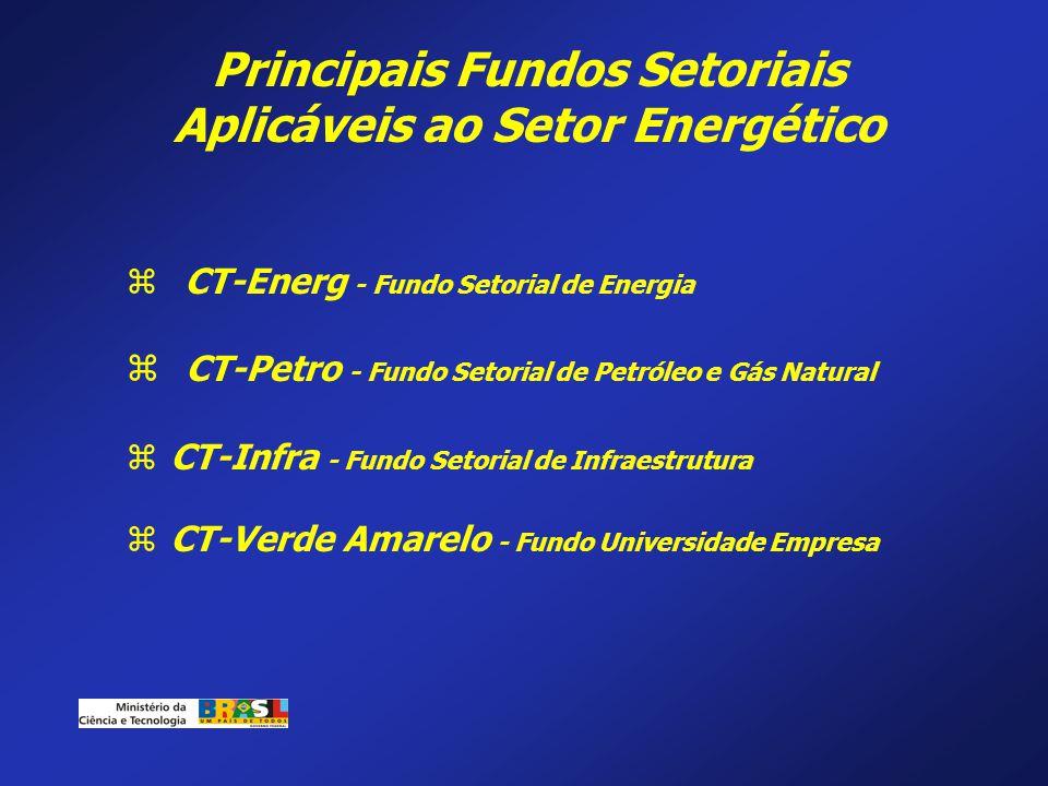 Principais Fundos Setoriais Aplicáveis ao Setor Energético