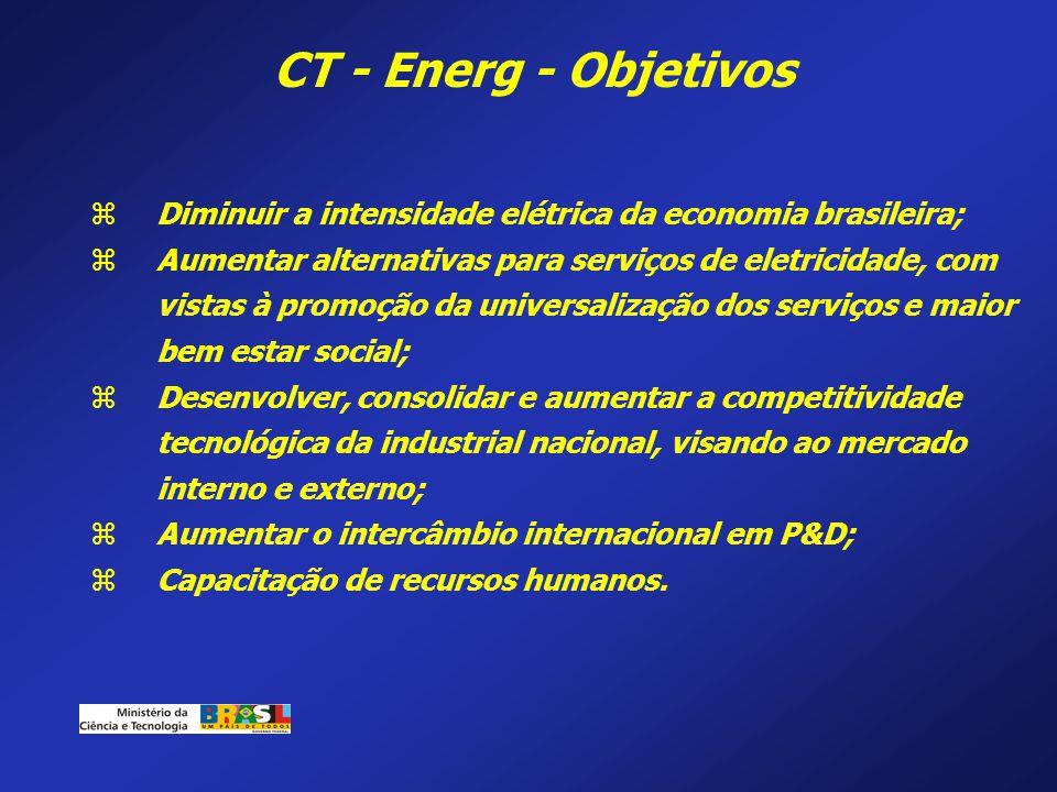 CT - Energ - Objetivos Diminuir a intensidade elétrica da economia brasileira;