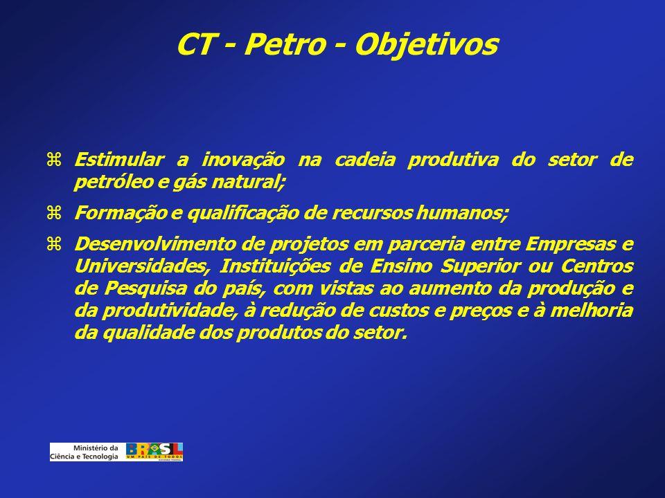 CT - Petro - Objetivos Estimular a inovação na cadeia produtiva do setor de petróleo e gás natural;