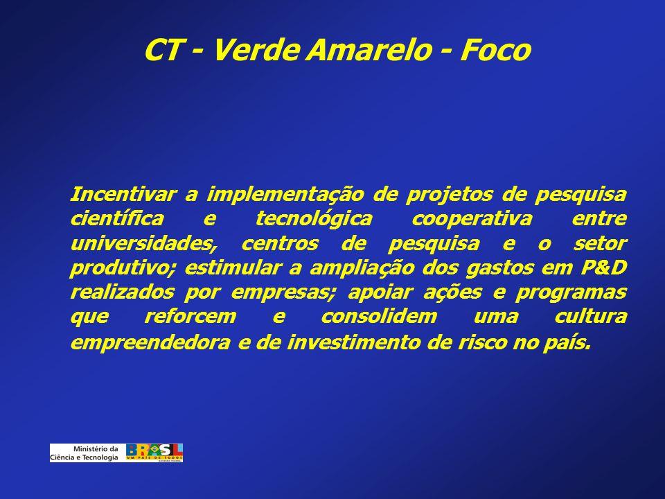 CT - Verde Amarelo - Foco