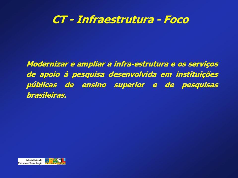 CT - Infraestrutura - Foco