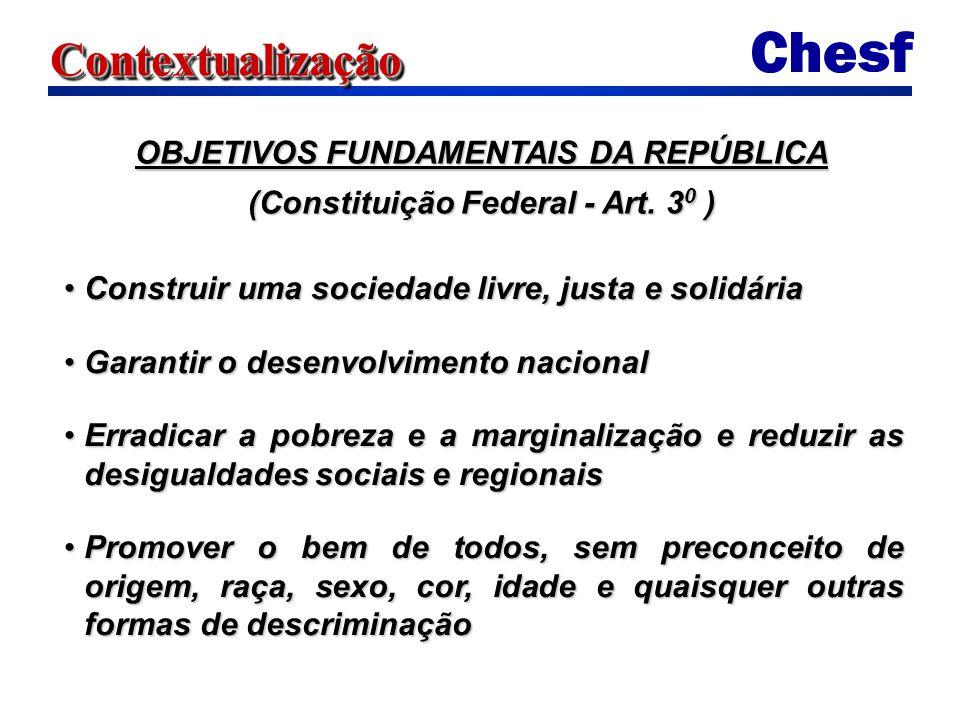 OBJETIVOS FUNDAMENTAIS DA REPÚBLICA (Constituição Federal - Art. 30 )