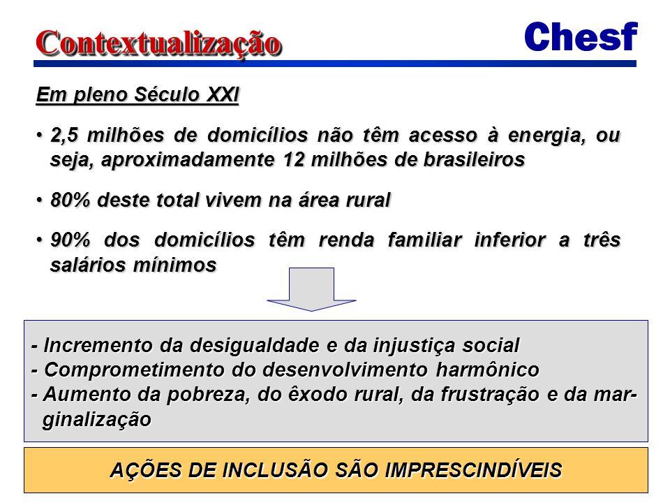 AÇÕES DE INCLUSÃO SÃO IMPRESCINDÍVEIS