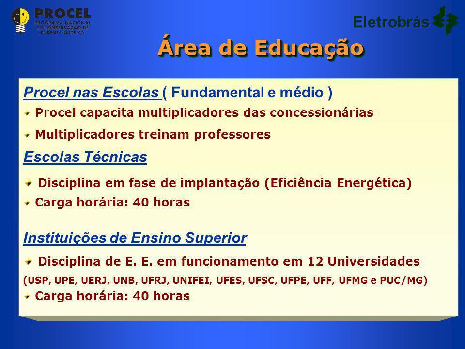 Área de Educação Eletrobrás