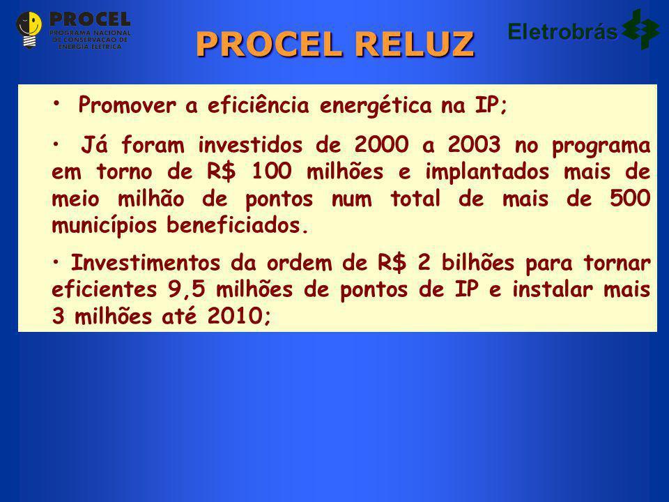 PROCEL RELUZ Promover a eficiência energética na IP; Eletrobrás