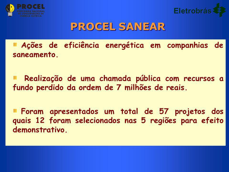 PROCEL SANEAR Eletrobrás