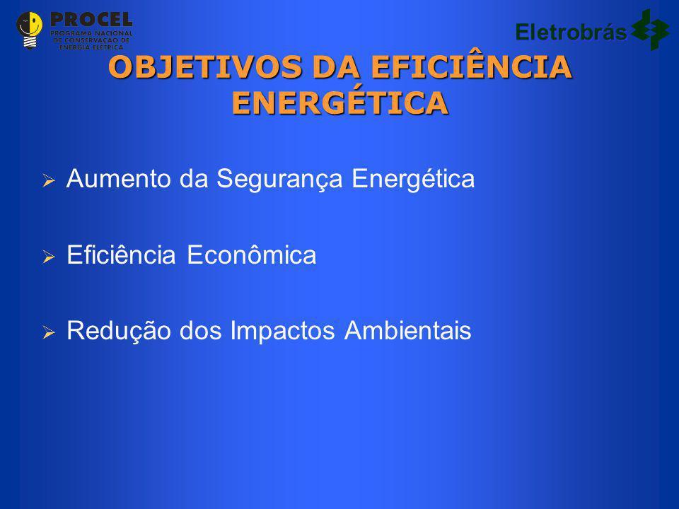 OBJETIVOS DA EFICIÊNCIA ENERGÉTICA