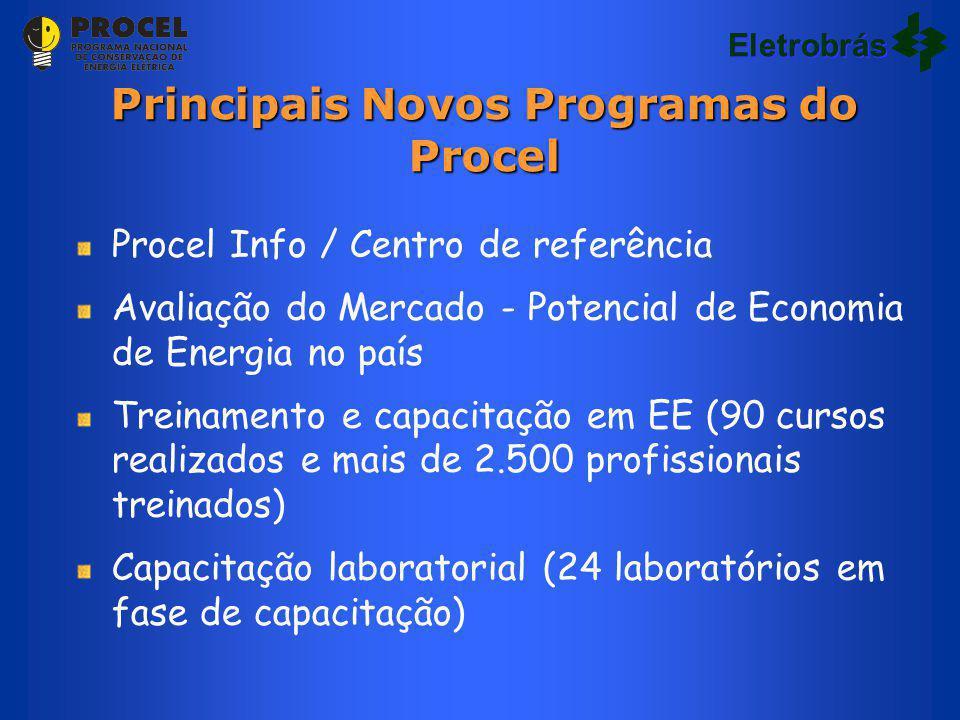 Principais Novos Programas do Procel