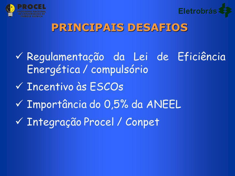 Regulamentação da Lei de Eficiência Energética / compulsório