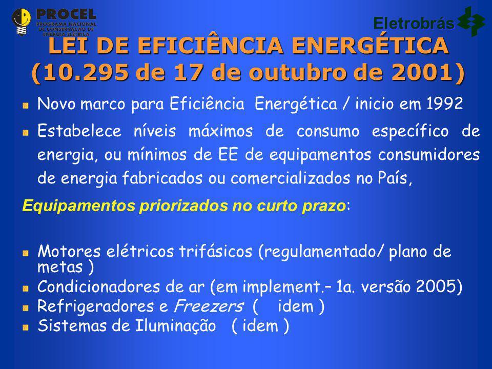 LEI DE EFICIÊNCIA ENERGÉTICA (10.295 de 17 de outubro de 2001)