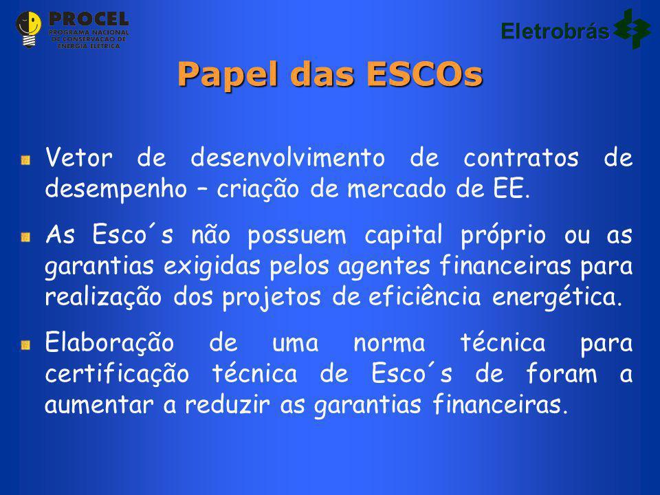 Eletrobrás Papel das ESCOs. Vetor de desenvolvimento de contratos de desempenho – criação de mercado de EE.