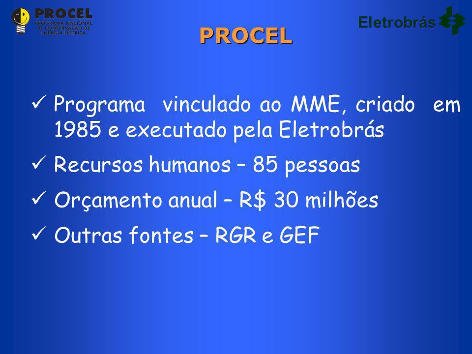 Programa vinculado ao MME, criado em 1985 e executado pela Eletrobrás