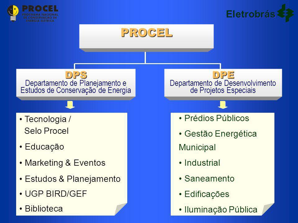 PROCEL DPS DPE Prédios Públicos Tecnologia /
