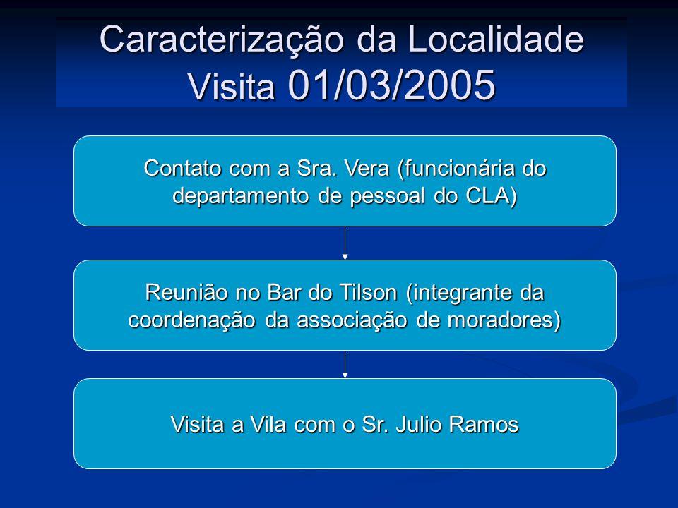 Caracterização da Localidade Visita 01/03/2005