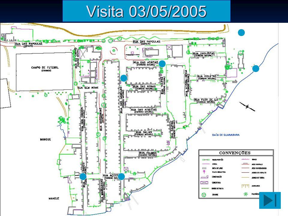 Visita 03/05/2005