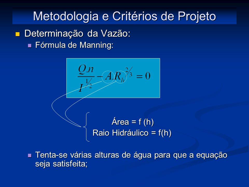 Metodologia e Critérios de Projeto