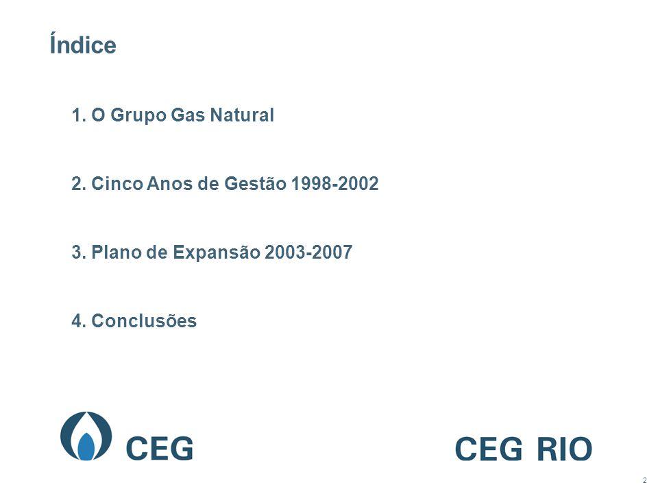 Índice 1. O Grupo Gas Natural 2. Cinco Anos de Gestão 1998-2002