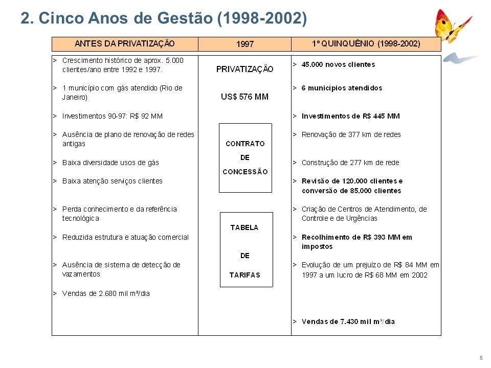 2. Cinco Anos de Gestão (1998-2002)