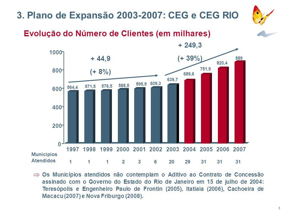 3. Plano de Expansão 2003-2007: CEG e CEG RIO