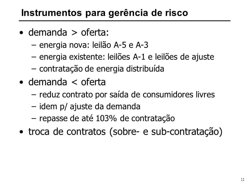 Instrumentos para gerência de risco