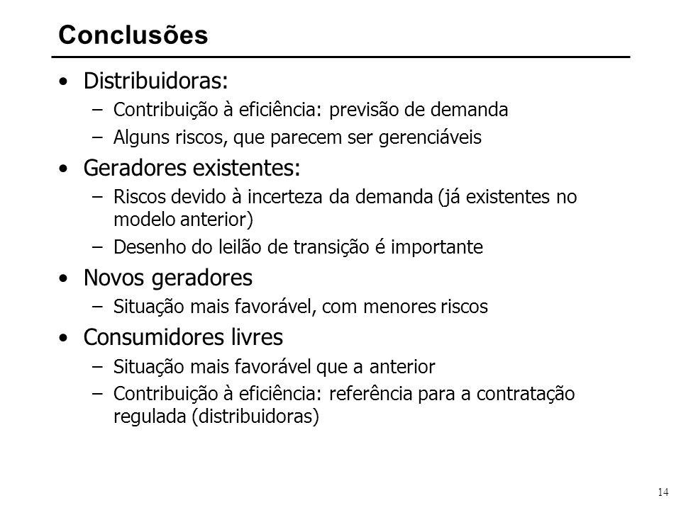 Conclusões Distribuidoras: Geradores existentes: Novos geradores