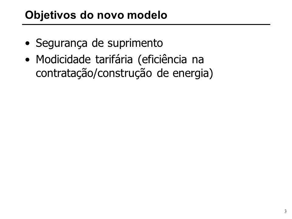 Objetivos do novo modelo