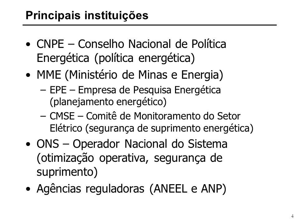 Principais instituições