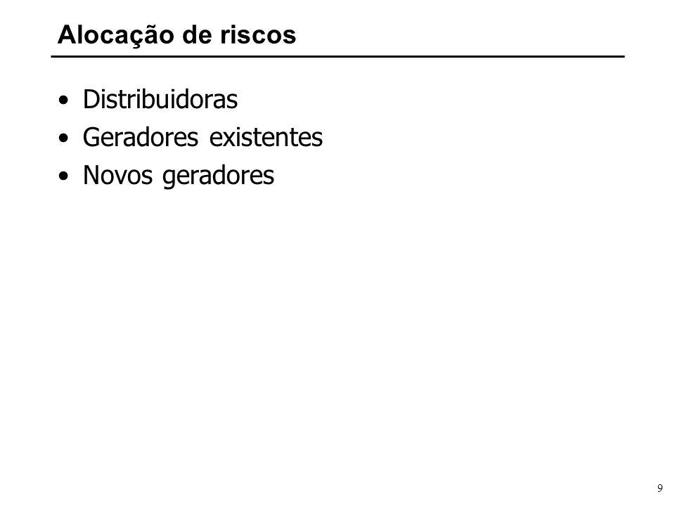 Alocação de riscos Distribuidoras Geradores existentes Novos geradores