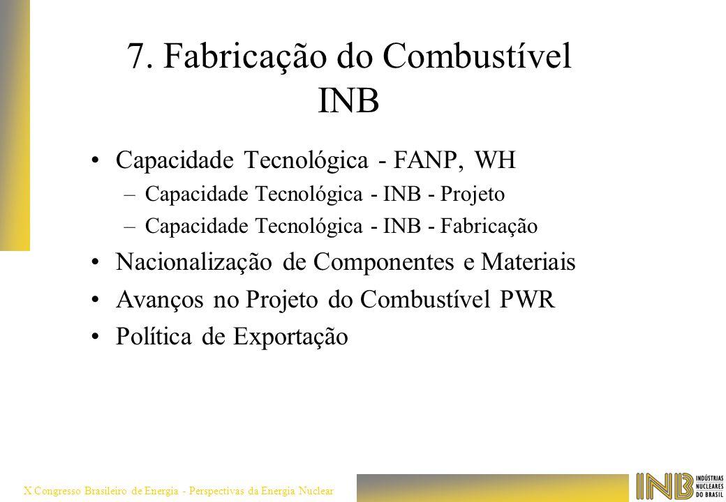 7. Fabricação do Combustível INB