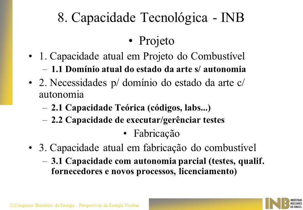 8. Capacidade Tecnológica - INB