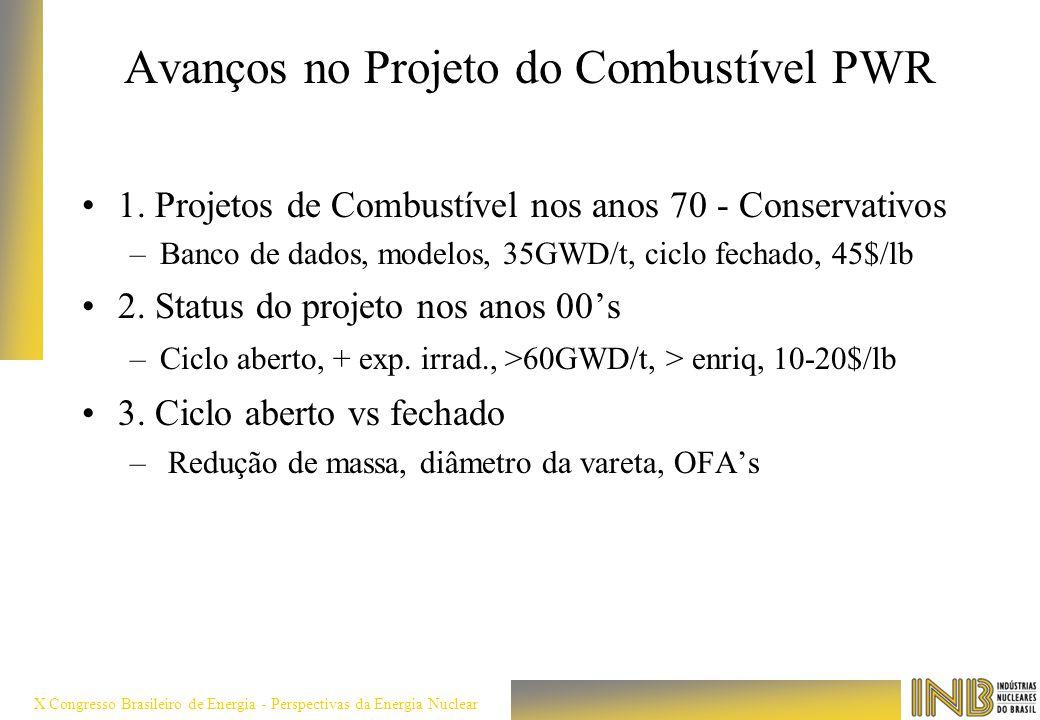 Avanços no Projeto do Combustível PWR