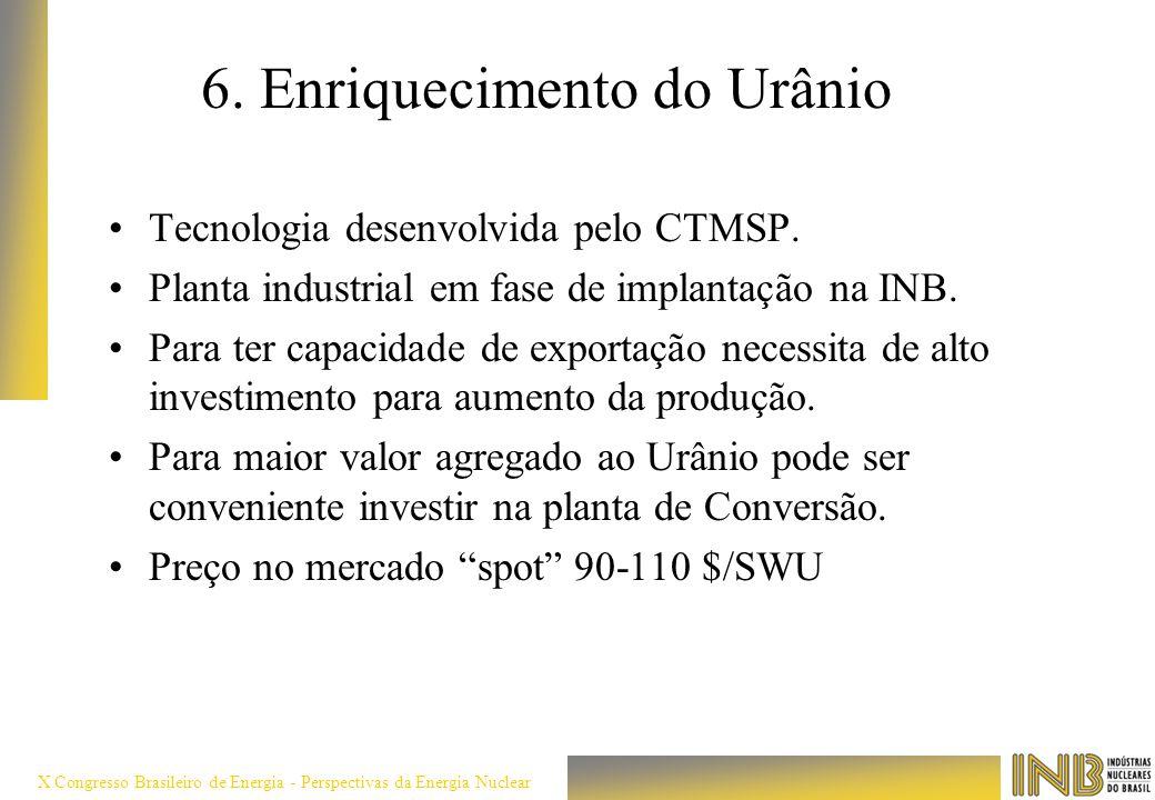 6. Enriquecimento do Urânio