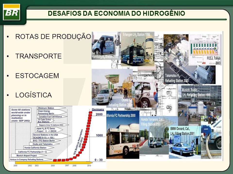 DESAFIOS DA ECONOMIA DO HIDROGÊNIO