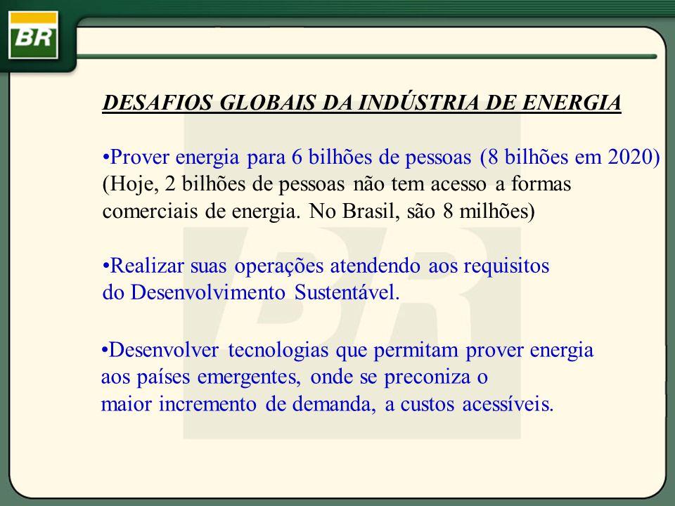 DESAFIOS GLOBAIS DA INDÚSTRIA DE ENERGIA