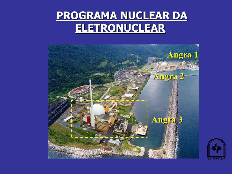 PROGRAMA NUCLEAR DA ELETRONUCLEAR