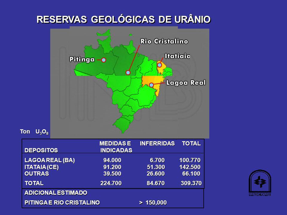RESERVAS GEOLÓGICAS DE URÂNIO