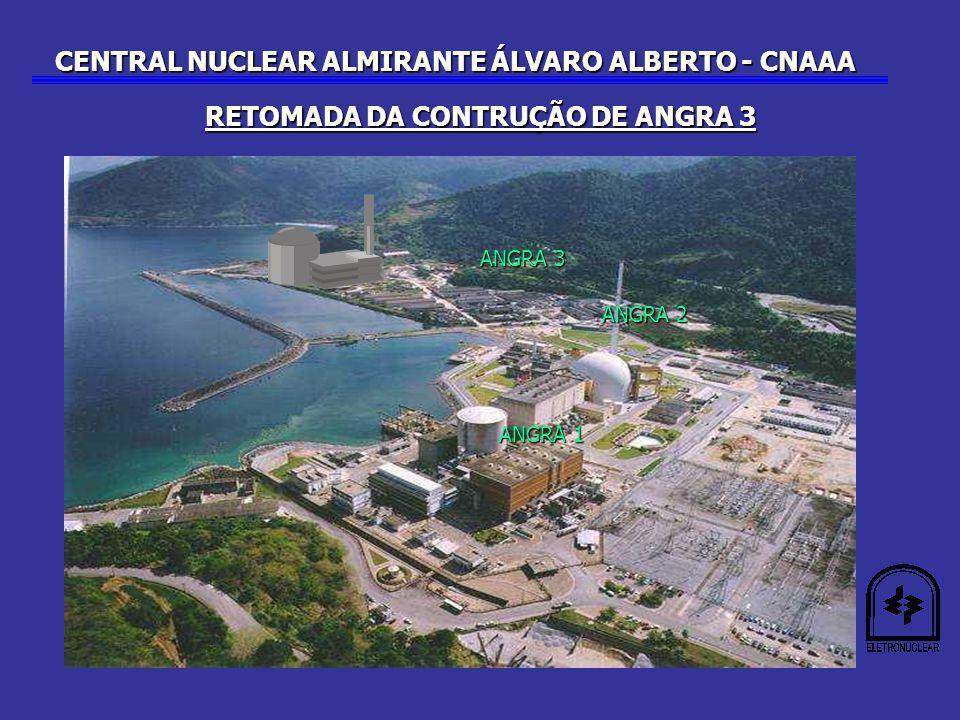 CENTRAL NUCLEAR ALMIRANTE ÁLVARO ALBERTO - CNAAA