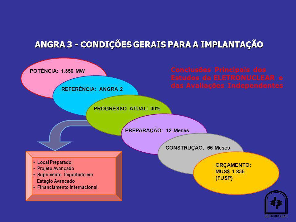 ANGRA 3 - CONDIÇÕES GERAIS PARA A IMPLANTAÇÃO