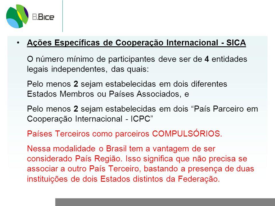 Ações Específicas de Cooperação Internacional - SICA