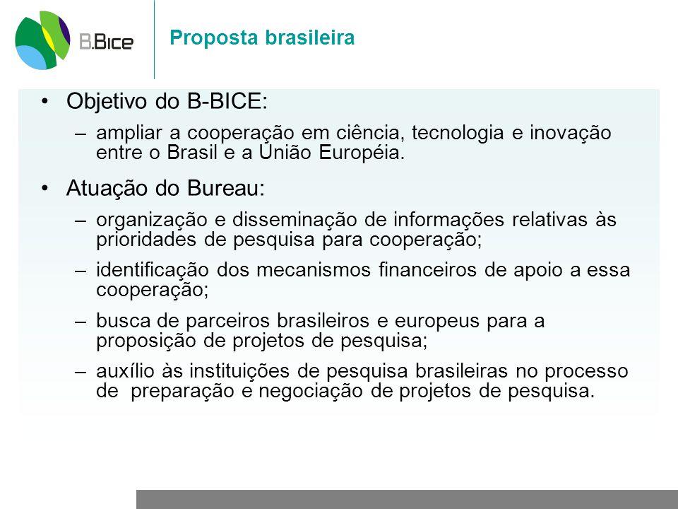 Objetivo do B-BICE: Atuação do Bureau: Proposta brasileira