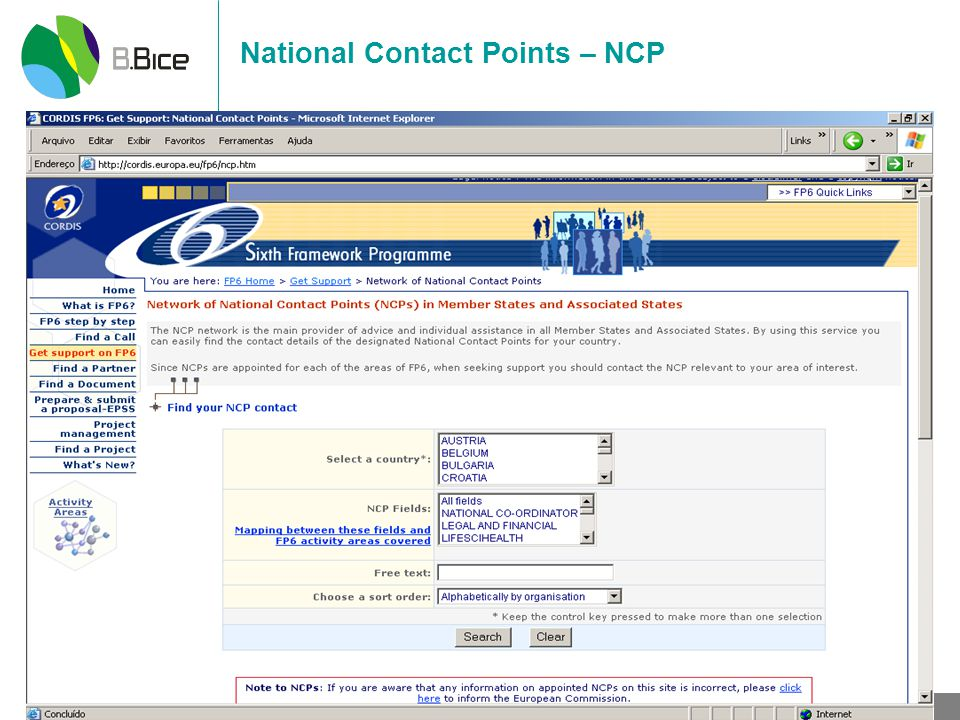 National Contact Points – NCP