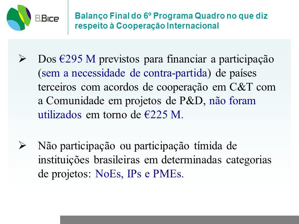 Balanço Final do 6º Programa Quadro no que diz respeito à Cooperação Internacional