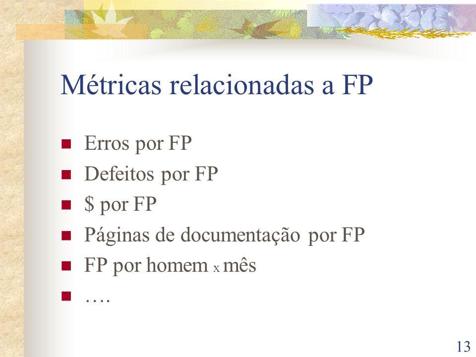 Métricas relacionadas a FP