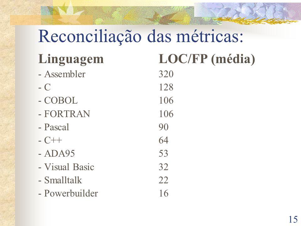 Reconciliação das métricas: