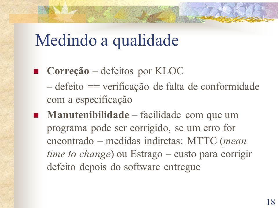 Medindo a qualidade Correção – defeitos por KLOC