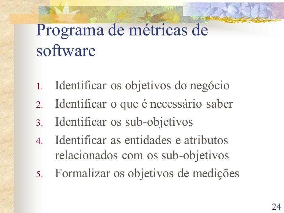 Programa de métricas de software