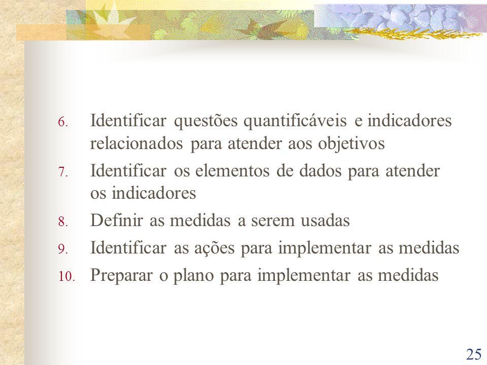 Identificar questões quantificáveis e indicadores relacionados para atender aos objetivos